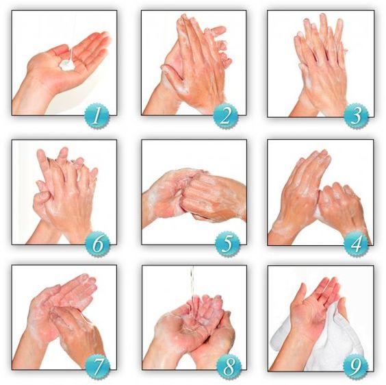 Профилактика коронавирусной инфекции: гигиена рук