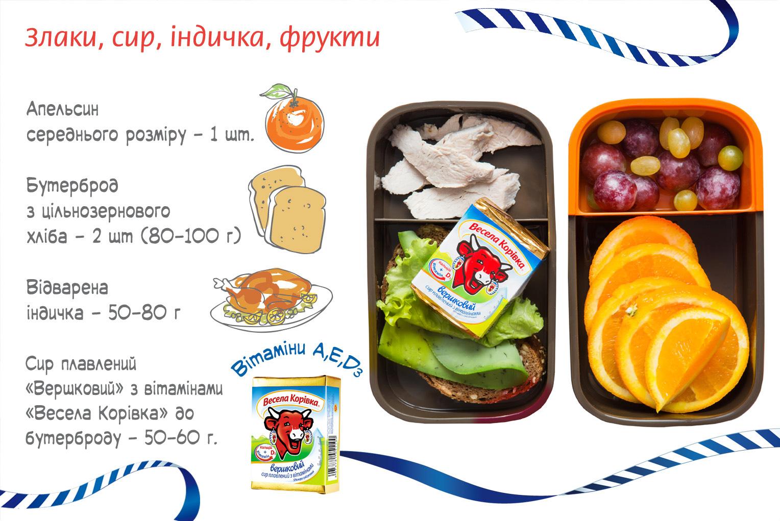 Пп рецепты для похудения
