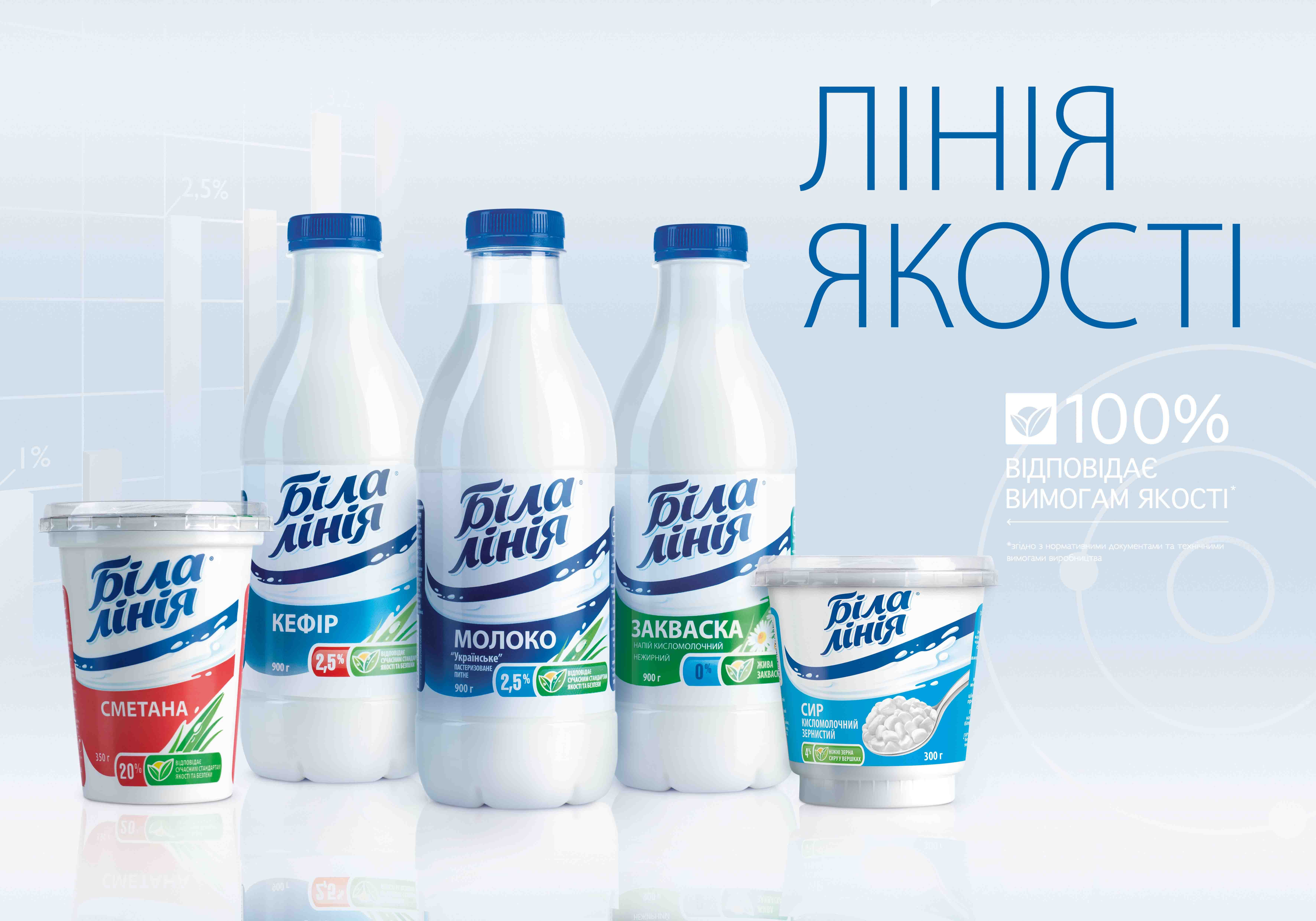 молочные продукты при диете можно