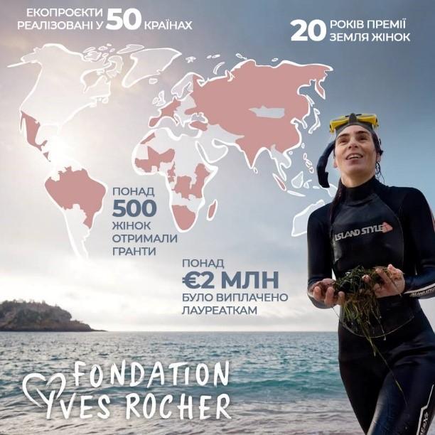 Фонд Yves Rocher відзначив найкращі жіночі екопроєкти України в рамках премії «Земля Жінок 2021»