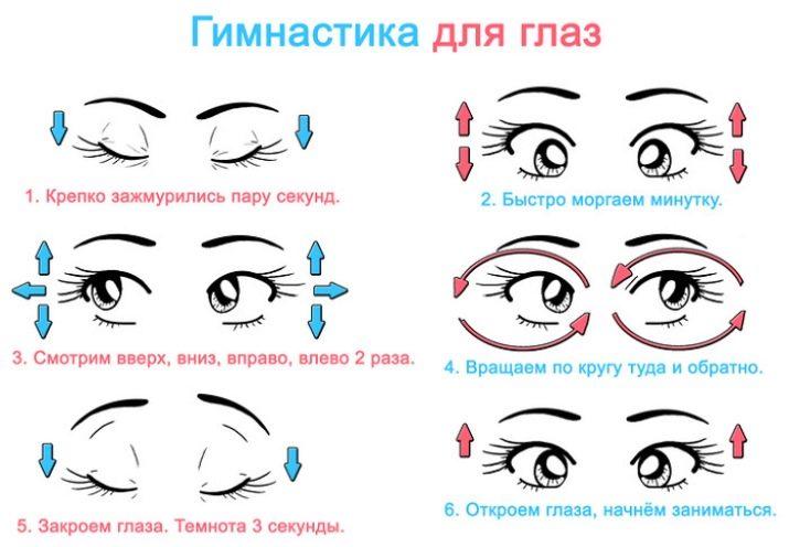 Самые эффективные упражнения гимнастики глаз для ребенка