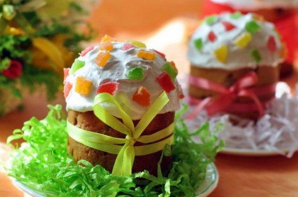 Рецепт                  Пасхальный кулич с изюмом