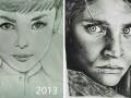 Прогресс художника: как совершенствуется мастерство с годами